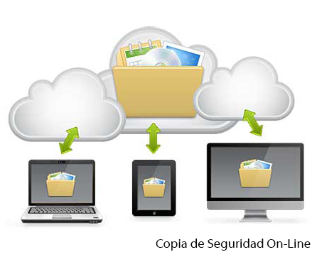 Copias de seguridad son Imprescindibles
